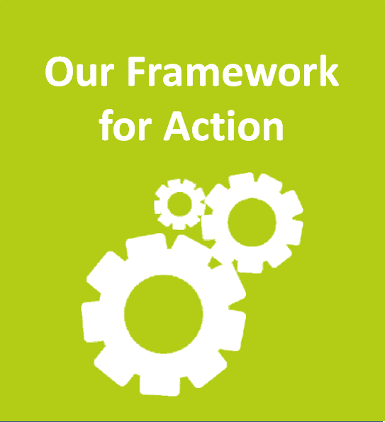 Our framework for action 2020 - 21
